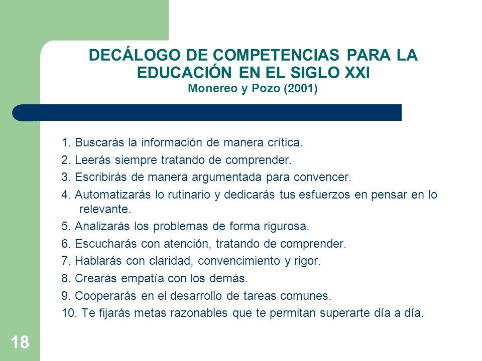 18 DECÁLOGO DE COMPETENCIAS PARA LA EDUCACIÓN EN EL SIGLO XXI Monereo y Pozo (2001) 1.