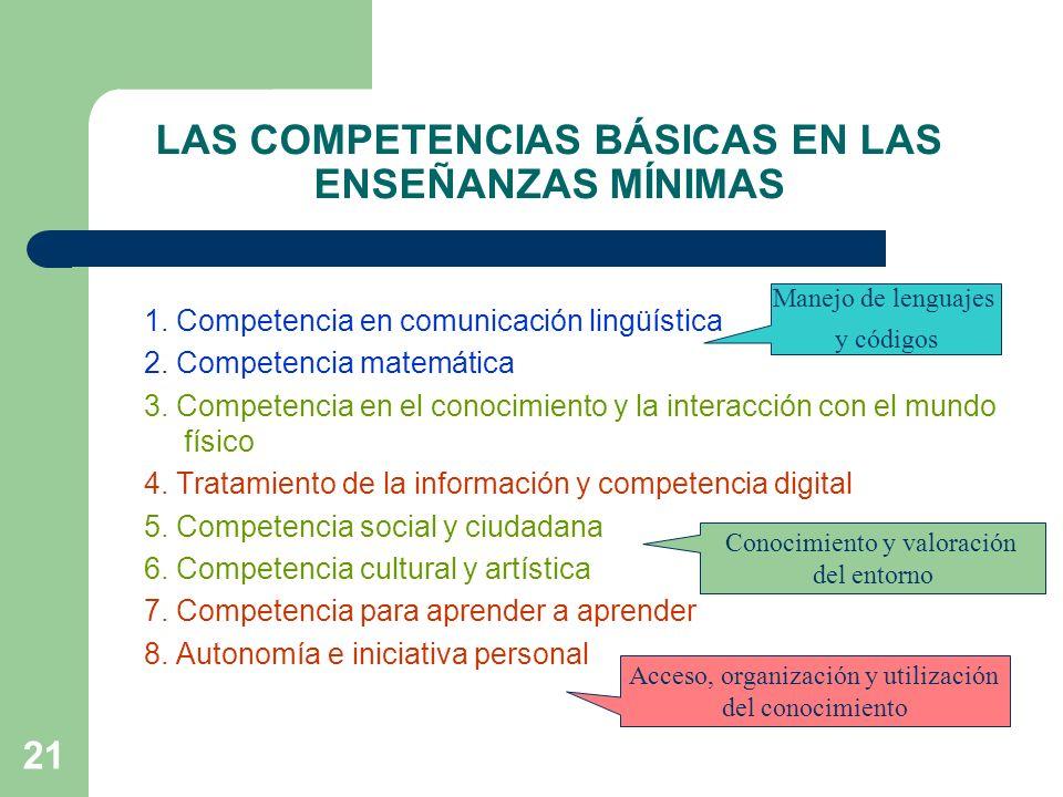 21 LAS COMPETENCIAS BÁSICAS EN LAS ENSEÑANZAS MÍNIMAS 1.
