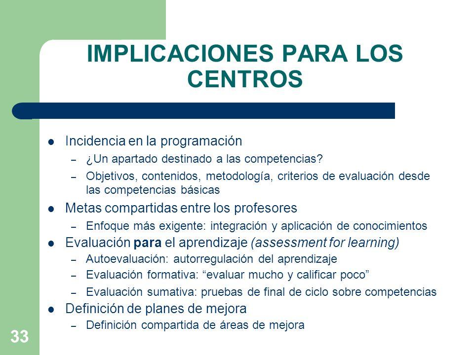 33 IMPLICACIONES PARA LOS CENTROS Incidencia en la programación – ¿Un apartado destinado a las competencias.