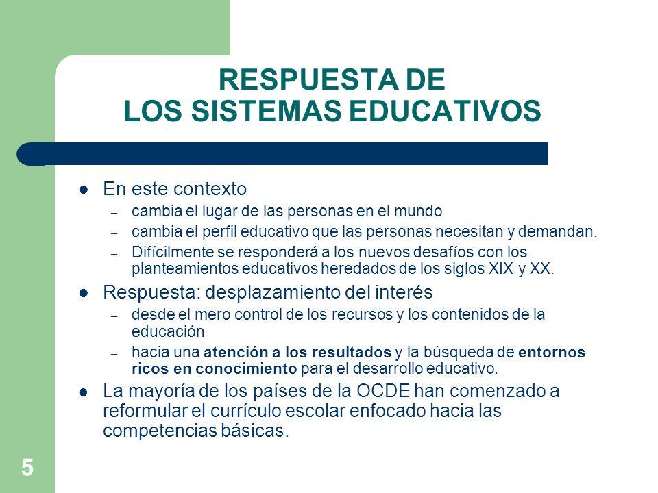 5 RESPUESTA DE LOS SISTEMAS EDUCATIVOS En este contexto – cambia el lugar de las personas en el mundo – cambia el perfil educativo que las personas necesitan y demandan.