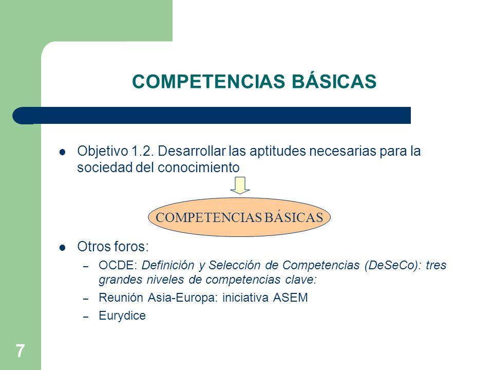 7 COMPETENCIAS BÁSICAS Objetivo 1.2.