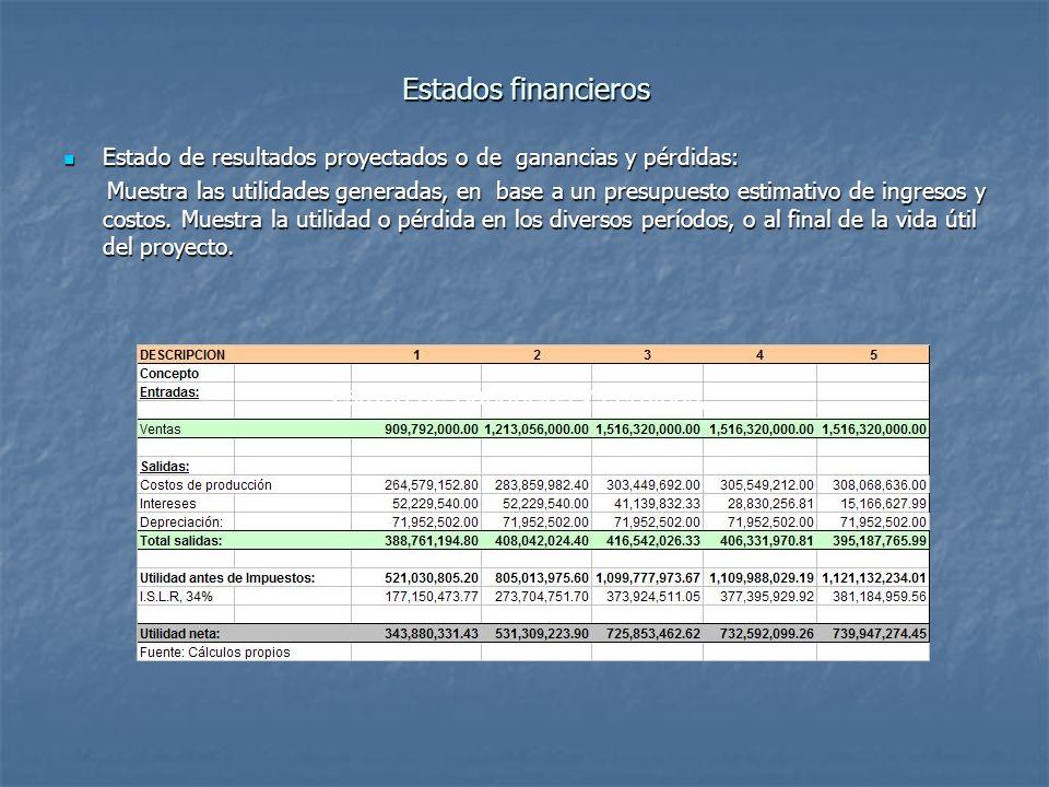 Estados financieros Estado de resultados proyectados o de ganancias y pérdidas: Estado de resultados proyectados o de ganancias y pérdidas: Muestra la