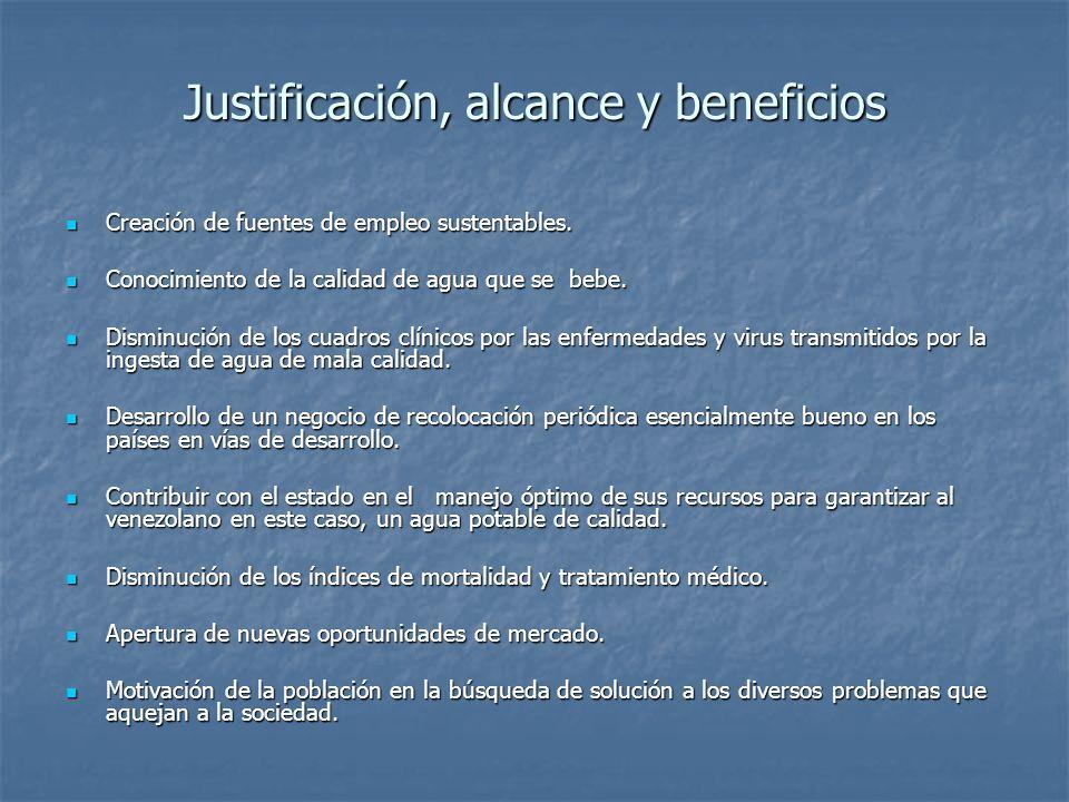 Justificación, alcance y beneficios Creación de fuentes de empleo sustentables. Creación de fuentes de empleo sustentables. Conocimiento de la calidad