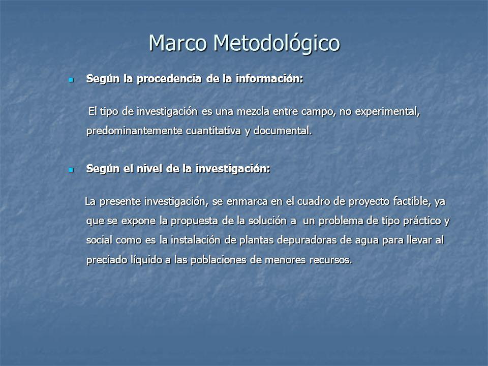 Marco Metodológico Según la procedencia de la información: Según la procedencia de la información: El tipo de investigación es una mezcla entre campo,