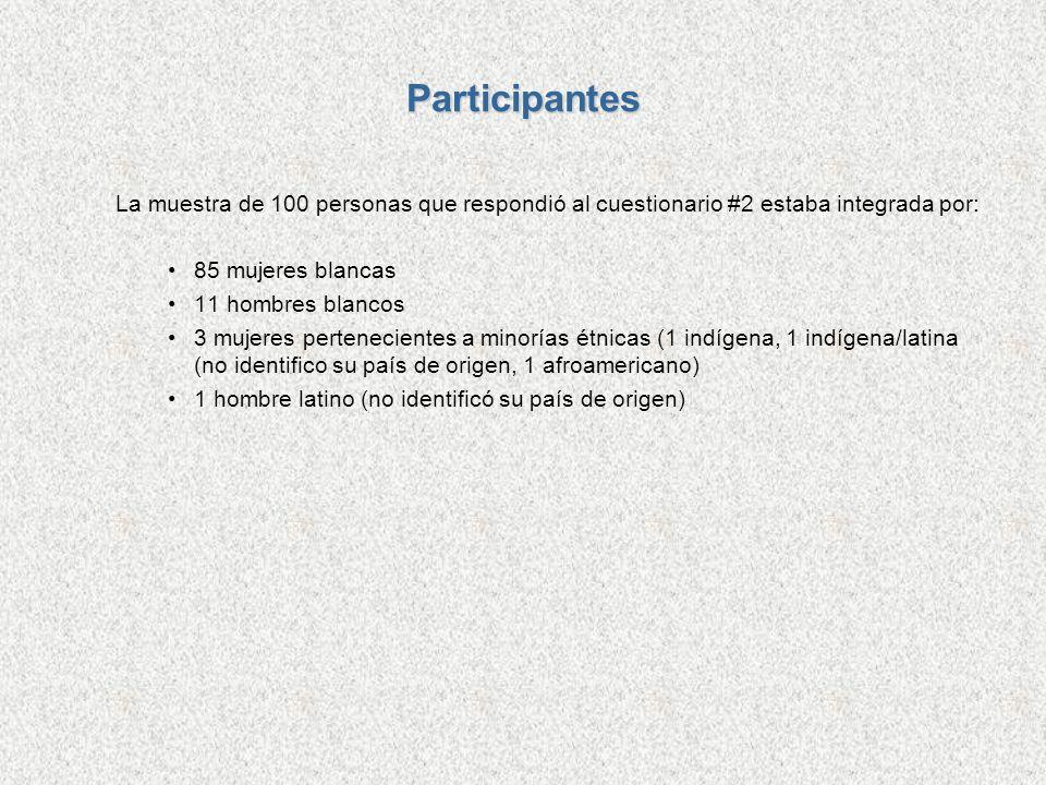 Participantes La muestra de 100 personas que respondió al cuestionario #2 estaba integrada por: 85 mujeres blancas 11 hombres blancos 3 mujeres perten