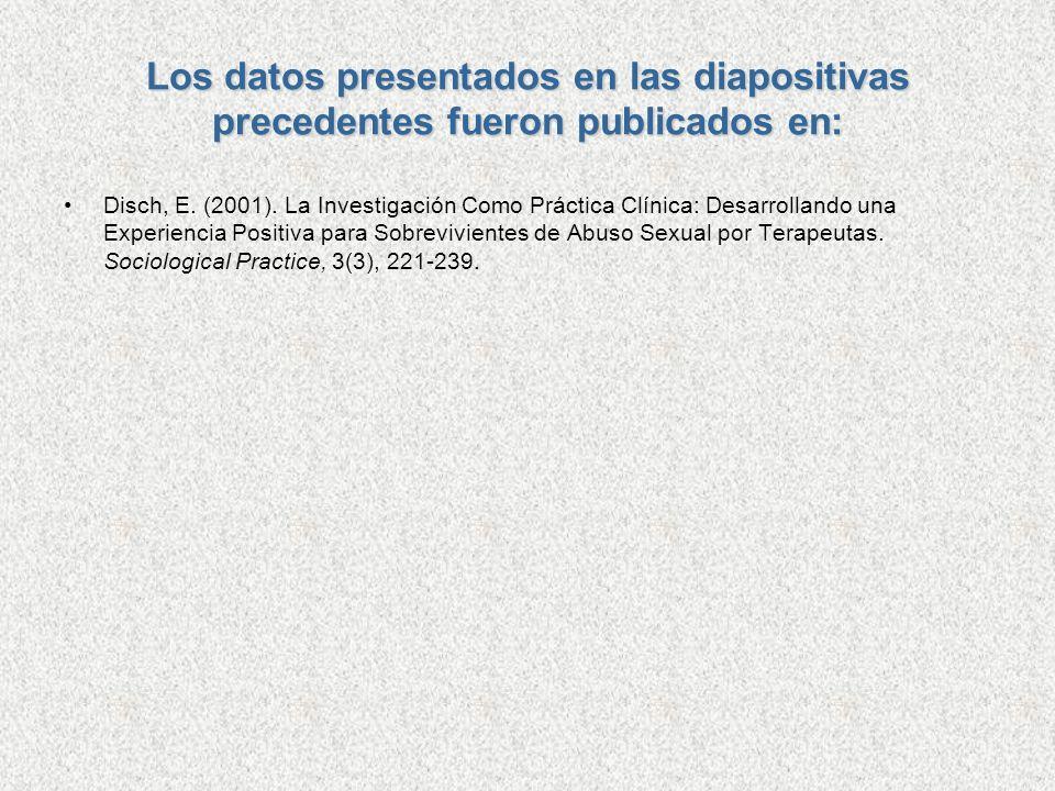 Los datos presentados en las diapositivas precedentes fueron publicados en: Disch, E. (2001). La Investigación Como Práctica Clínica: Desarrollando un