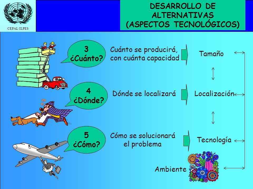 CEPAL/ILPES 3 ¿Cuánto? 4 ¿Dónde? 5 ¿Cómo? Dónde se localizaráLocalización Cómo se solucionará el problema Tecnología Cuánto se producirá, con cuánta c
