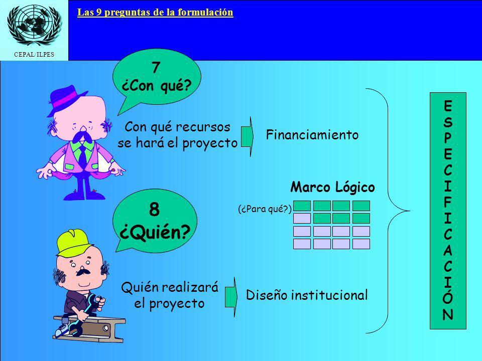 CEPAL/ILPES Las 9 preguntas de la formulación Con qué recursos se hará el proyecto Financiamiento 7 ¿Con qué? 8 ¿Quién? Quién realizará el proyecto Di