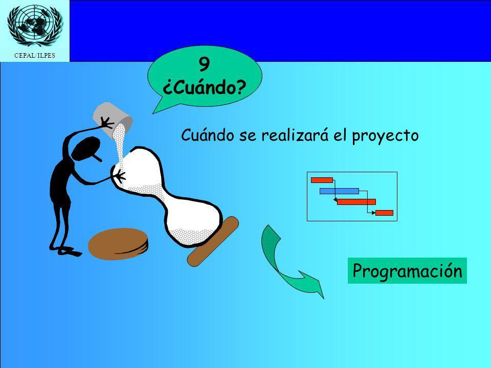 CEPAL/ILPES Cuándo se realizará el proyecto 9 ¿Cuándo? Programación