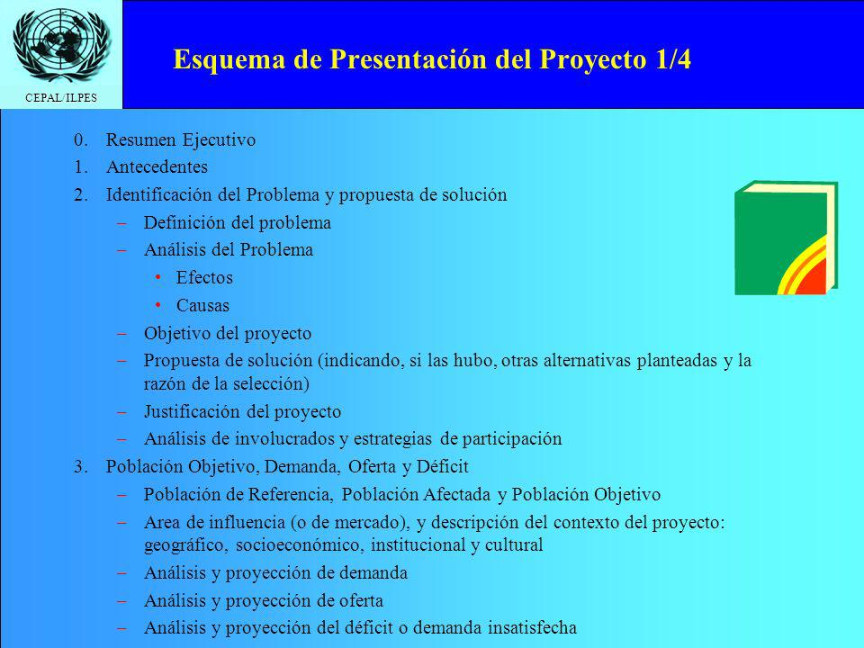 CEPAL/ILPES Esquema de Presentación del Proyecto 1/4 0.Resumen Ejecutivo 1.Antecedentes 2.Identificación del Problema y propuesta de solución –Definic