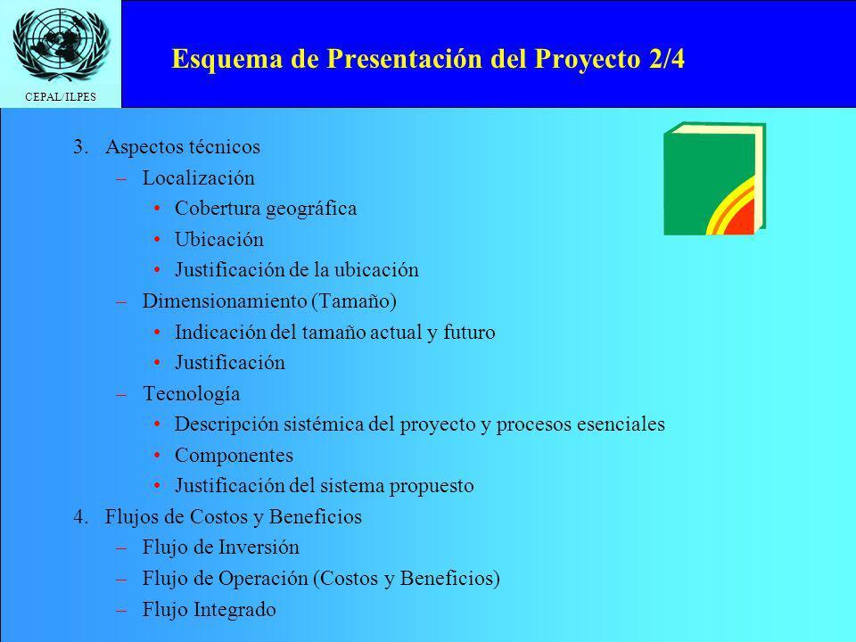 CEPAL/ILPES Esquema de Presentación del Proyecto 2/4 3.Aspectos técnicos –Localización Cobertura geográfica Ubicación Justificación de la ubicación –D