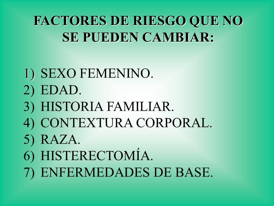 FACTORES DE RIESGO QUE NO SE PUEDEN CAMBIAR: 1) 1) SEXO FEMENINO. 2) EDAD. 3) HISTORIA FAMILIAR. 4) CONTEXTURA CORPORAL. 5) RAZA. 6) HISTERECTOMÍA. 7)