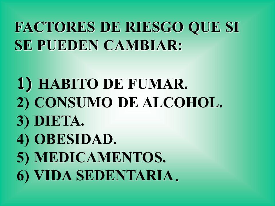 FACTORES DE RIESGO QUE SI SE PUEDEN CAMBIAR: 1) 1) HABITO DE FUMAR. 2) CONSUMO DE ALCOHOL. 3) DIETA. 4) OBESIDAD. 5) MEDICAMENTOS.. 6) VIDA SEDENTARIA