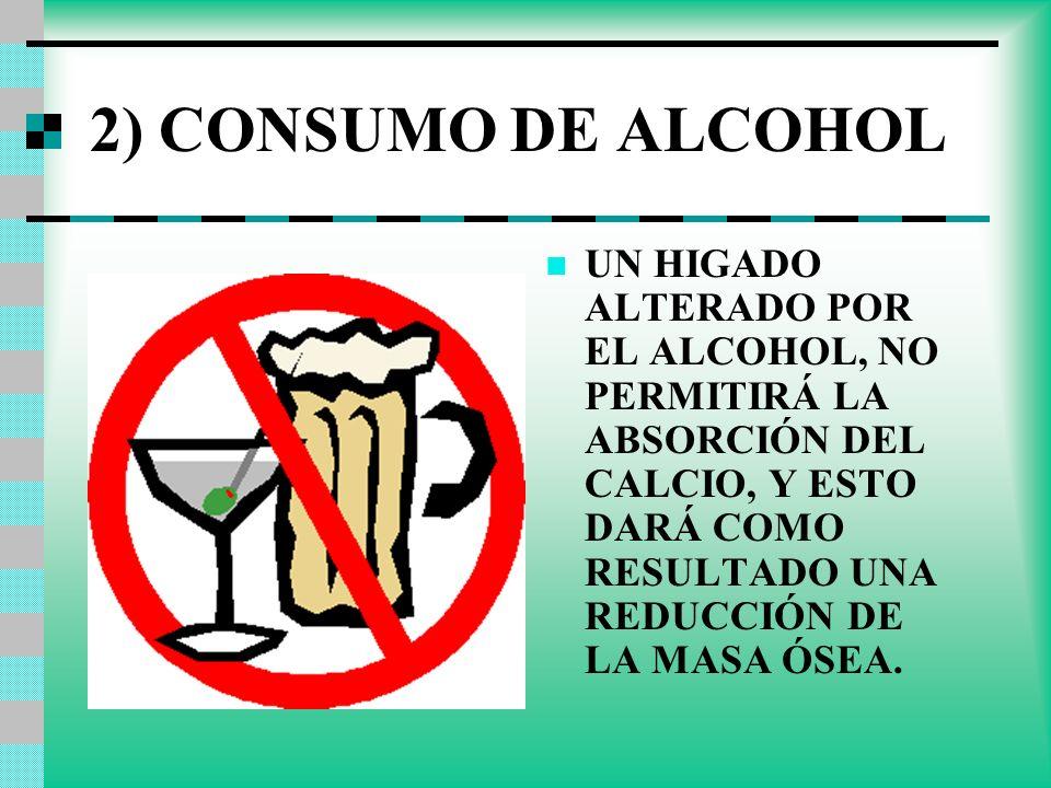2) CONSUMO DE ALCOHOL UN HIGADO ALTERADO POR EL ALCOHOL, NO PERMITIRÁ LA ABSORCIÓN DEL CALCIO, Y ESTO DARÁ COMO RESULTADO UNA REDUCCIÓN DE LA MASA ÓSE