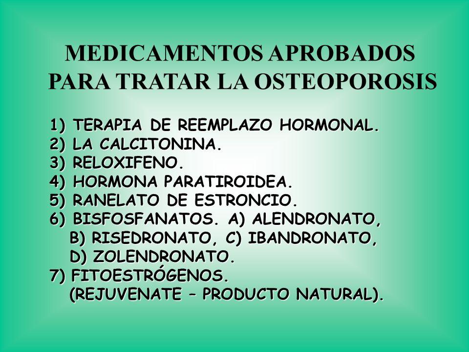 MEDICAMENTOS APROBADOS PARA TRATAR LA OSTEOPOROSIS 1)TERAPIA DE REEMPLAZO HORMONAL. 2)LA CALCITONINA. 3)RELOXIFENO. 4)HORMONA PARATIROIDEA. 5)RANELATO