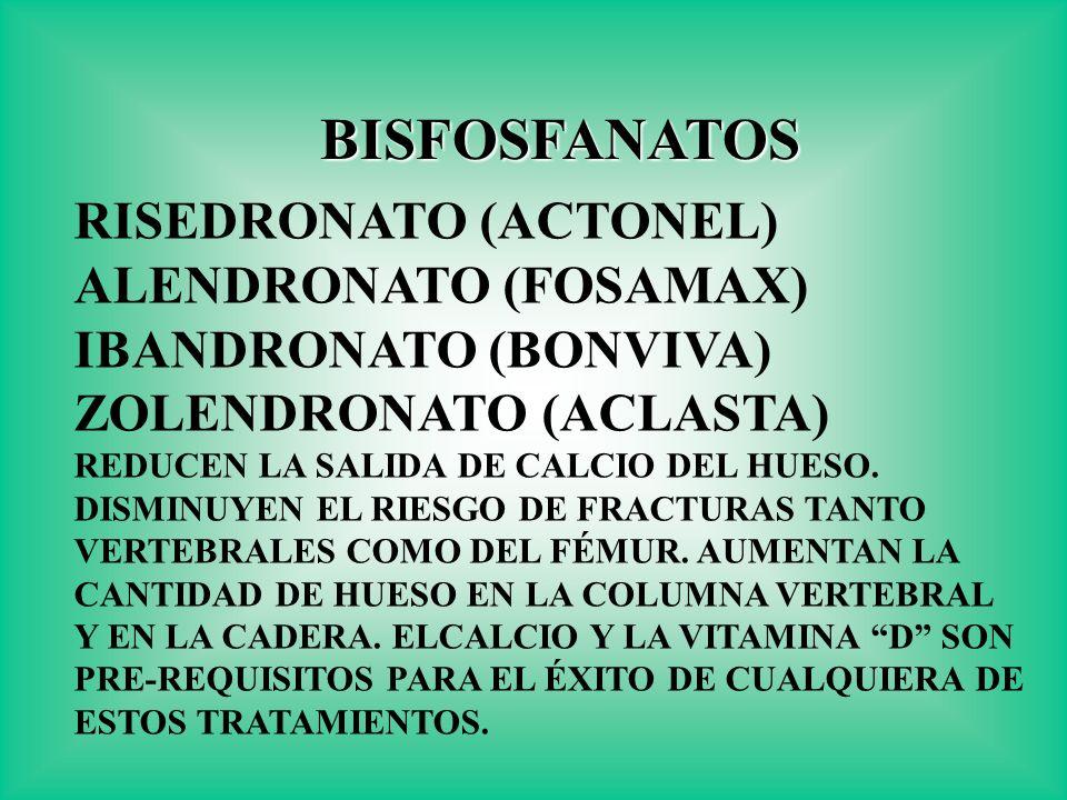 BISFOSFANATOS RISEDRONATO (ACTONEL) ALENDRONATO (FOSAMAX) IBANDRONATO (BONVIVA) ZOLENDRONATO (ACLASTA) REDUCEN LA SALIDA DE CALCIO DEL HUESO. DISMINUY