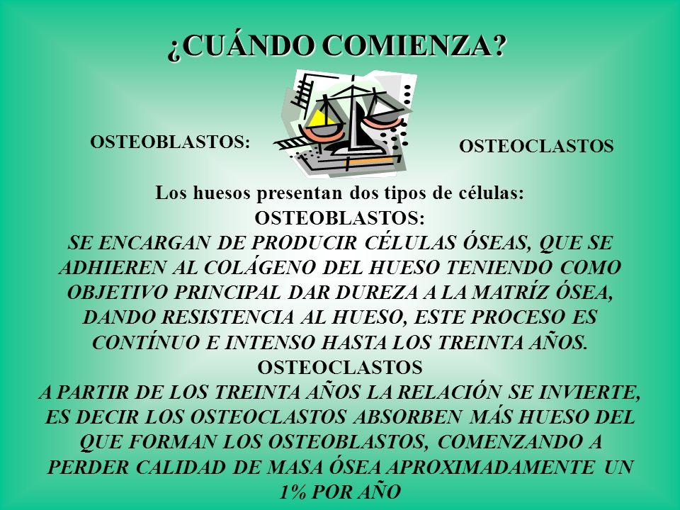 6) VIDA SEDENTARIA EL EJERCICIO HACE PRESIÓN SOBRE LOS MÚSCULOS, Y ASI SE FORMAN HUESOS MÁS SALUDABLES.