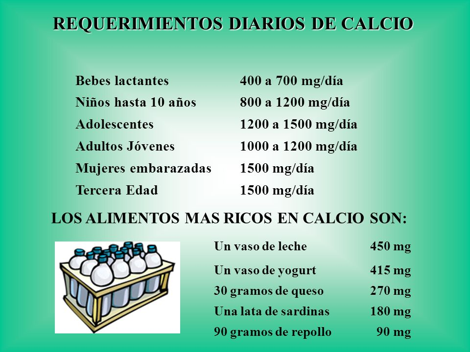 BISFOSFANATOS RISEDRONATO (ACTONEL) ALENDRONATO (FOSAMAX) IBANDRONATO (BONVIVA) ZOLENDRONATO (ACLASTA) REDUCEN LA SALIDA DE CALCIO DEL HUESO.