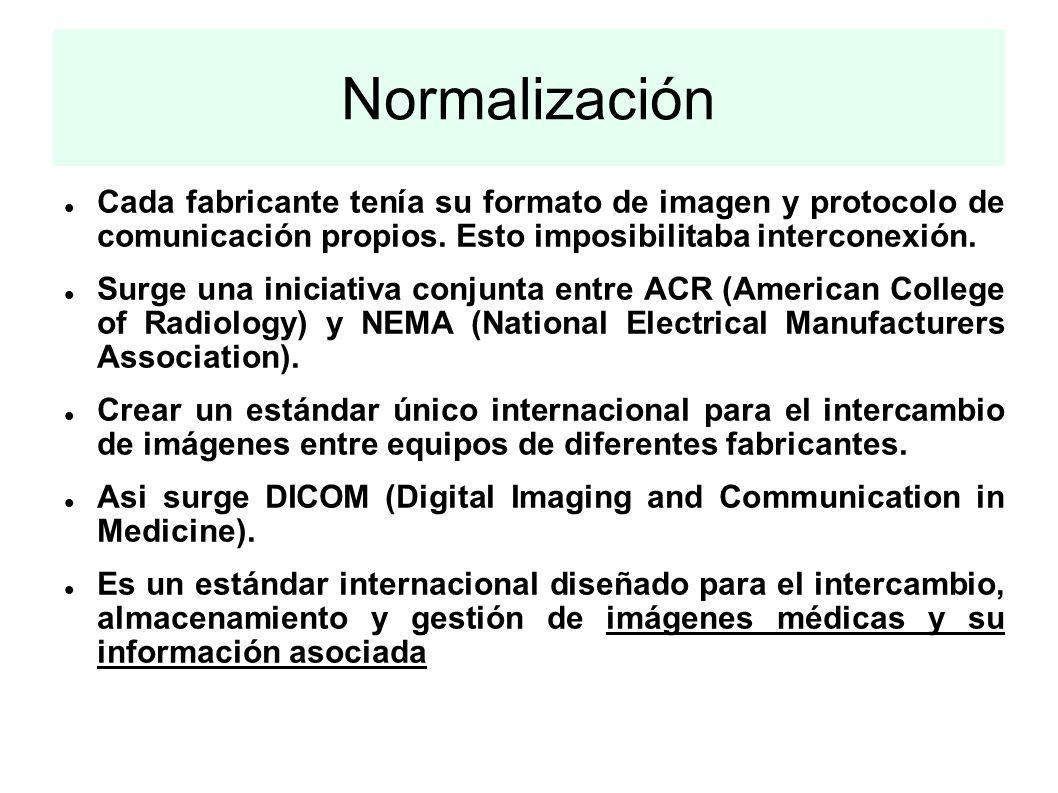 Normalización Cada fabricante tenía su formato de imagen y protocolo de comunicación propios. Esto imposibilitaba interconexión. Surge una iniciativa