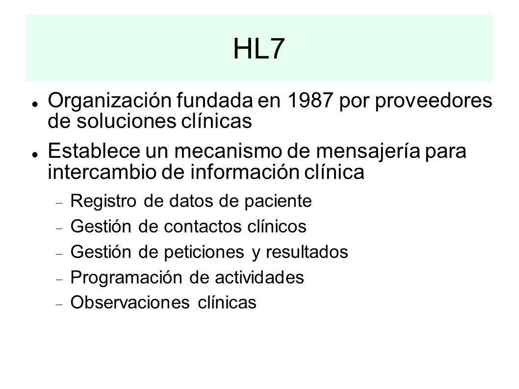 HL7 Organización fundada en 1987 por proveedores de soluciones clínicas Establece un mecanismo de mensajería para intercambio de información clínica Registro de datos de paciente Gestión de contactos clínicos Gestión de peticiones y resultados Programación de actividades Observaciones clínicas