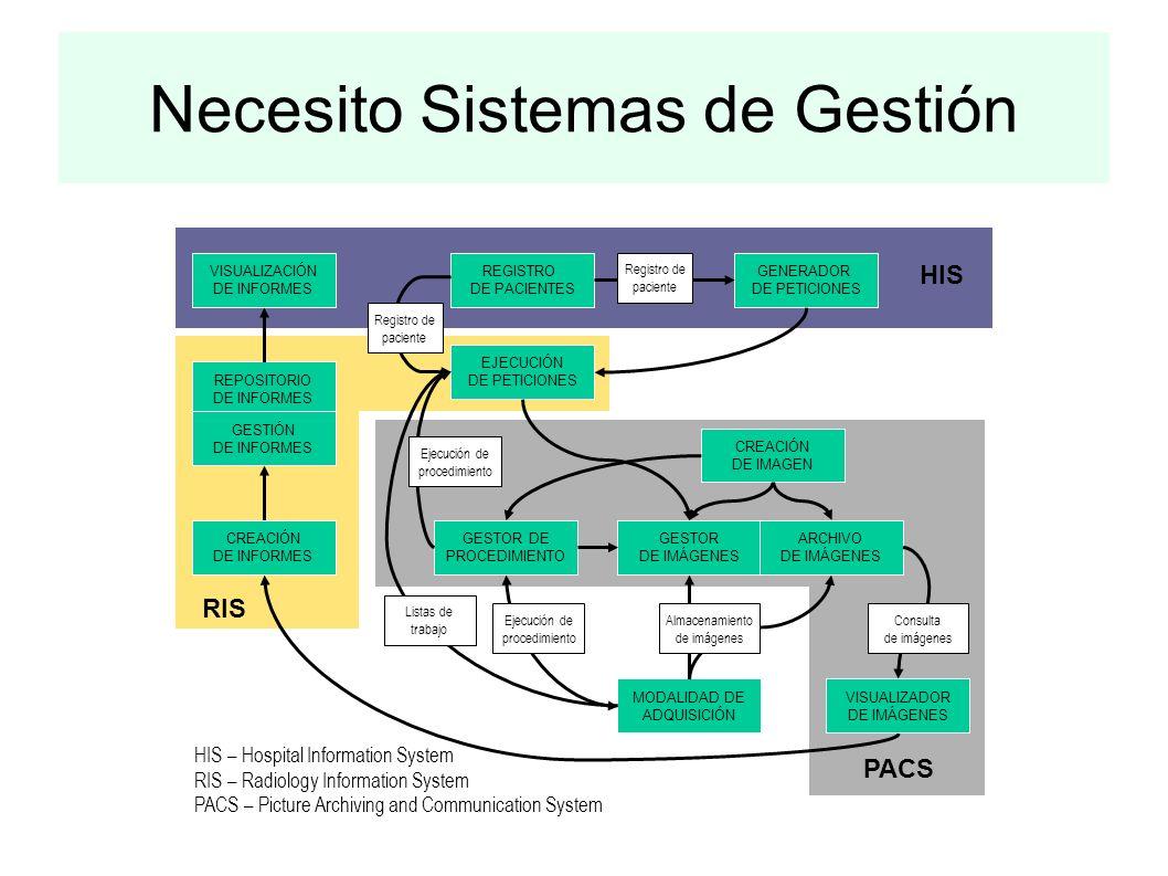 Necesito Sistemas de Gestión REGISTRO DE PACIENTES GENERADOR DE PETICIONES EJECUCIÓN DE PETICIONES GESTOR DE PROCEDIMIENTO CREACIÓN DE IMAGEN GESTOR DE IMÁGENES ARCHIVO DE IMÁGENES MODALIDAD DE ADQUISICIÓN VISUALIZADOR DE IMÁGENES Registro de paciente Registro de paciente Ejecución de procedimiento Ejecución de procedimiento Listas de trabajo Almacenamiento de imágenes Consulta de imágenes VISUALIZACIÓN DE INFORMES REPOSITORIO DE INFORMES GESTIÓN DE INFORMES CREACIÓN DE INFORMES RIS HIS PACS HIS – Hospital Information System RIS – Radiology Information System PACS – Picture Archiving and Communication System
