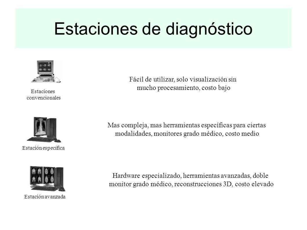 Estaciones de diagnóstico Fácil de utilizar, solo visualización sin mucho procesamiento, costo bajo Estaciones convencionales Hardware especializado,