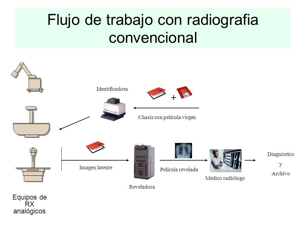 Flujo de trabajo con radiografia convencional Imagen latente Reveladora Película revelada Diagnóstico y Archivo Médico radiólogo Identificadora + Chas