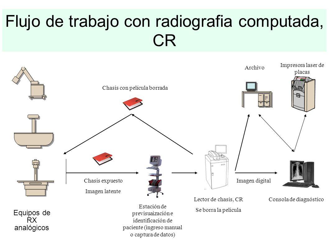 Flujo de trabajo con radiografia computada, CR Equipos de RX analógicos Chasis expuesto Imagen latente Estación de previsuaización e identificación de