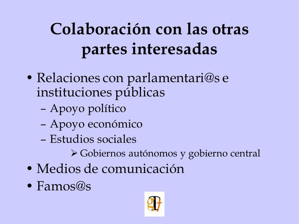 Colaboración con las otras partes interesadas Relaciones con parlamentari@s e instituciones públicas –Apoyo político –Apoyo económico –Estudios social
