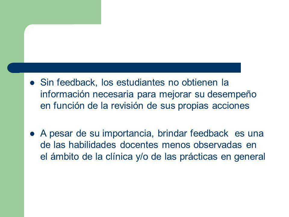 Sin feedback, los estudiantes no obtienen la información necesaria para mejorar su desempeño en función de la revisión de sus propias acciones A pesar de su importancia, brindar feedback es una de las habilidades docentes menos observadas en el ámbito de la clínica y/o de las prácticas en general