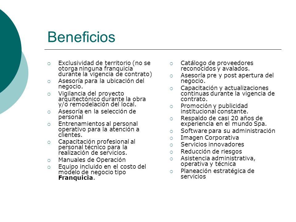 Beneficios Exclusividad de territorio (no se otorga ninguna franquicia durante la vigencia de contrato) Asesoría para la ubicación del negocio. Vigila