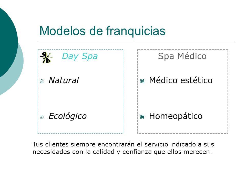 Modelos de franquicias Day Spa Natural Ecológico Spa Médico Médico estético Homeopático Tus clientes siempre encontrarán el servicio indicado a sus ne