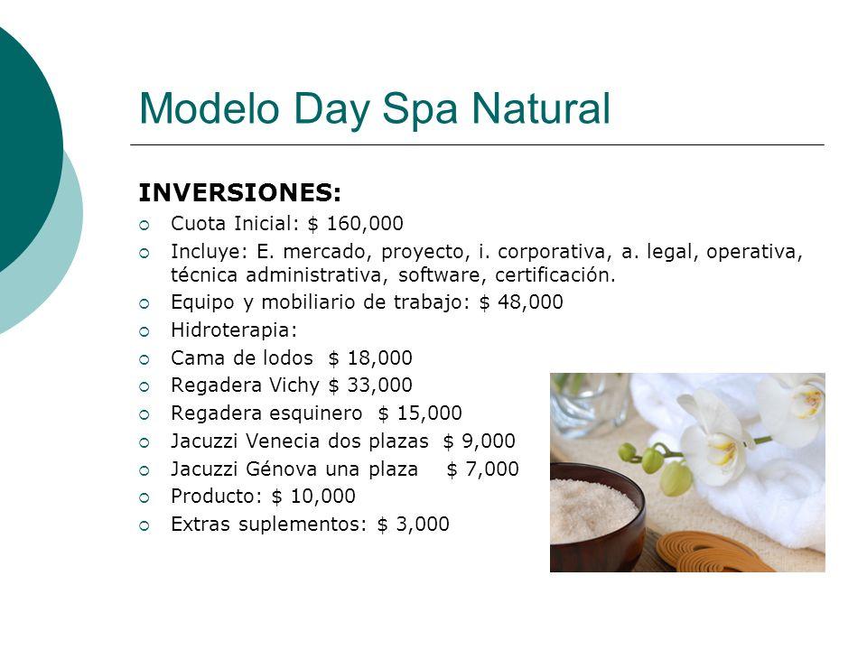 Modelo Day Spa Natural INVERSIONES: Cuota Inicial: $ 160,000 Incluye: E. mercado, proyecto, i. corporativa, a. legal, operativa, técnica administrativ