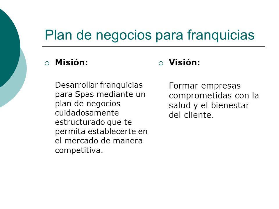 Plan de negocios para franquicias Misión: Desarrollar franquicias para Spas mediante un plan de negocios cuidadosamente estructurado que te permita es