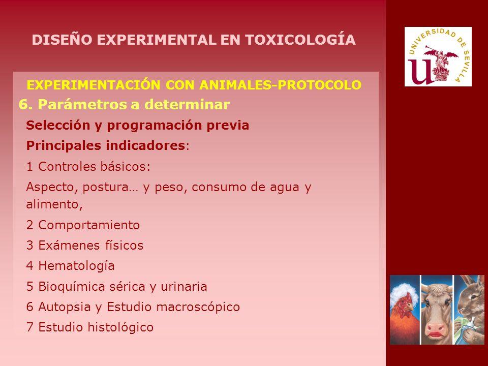 EXPERIMENTACIÓN CON ANIMALES-PROTOCOLO 6. Parámetros a determinar Selección y programación previa Principales indicadores: 1 Controles básicos: Aspect