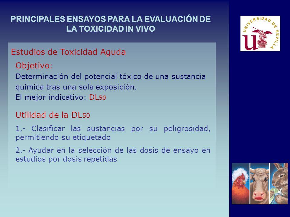 PRINCIPALES ENSAYOS PARA LA EVALUACIÓN DE LA TOXICIDAD IN VIVO Estudios de Toxicidad Aguda Objetivo : Determinación del potencial tóxico de una sustan