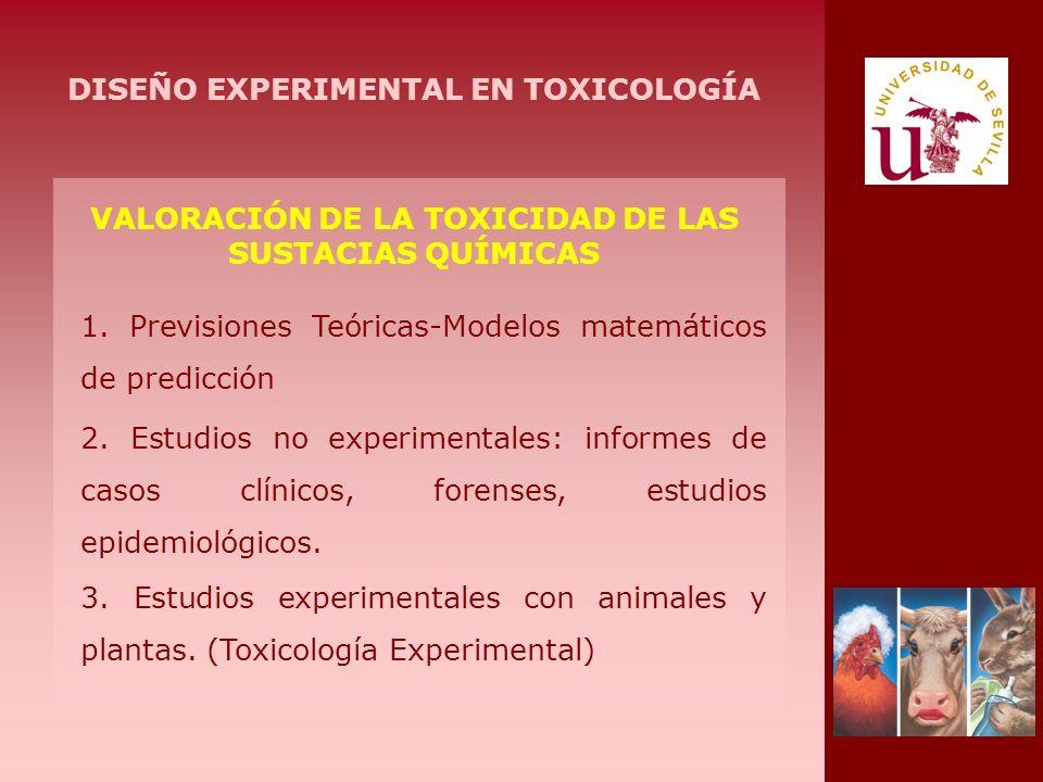 DISEÑO EXPERIMENTAL EN TOXICOLOGÍA 1. Previsiones Teóricas-Modelos matemáticos de predicción 2. Estudios no experimentales: informes de casos clínicos