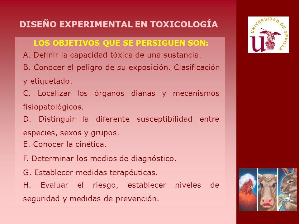LOS OBJETIVOS QUE SE PERSIGUEN SON: B. Conocer el peligro de su exposición. Clasificación y etiquetado. A. Definir la capacidad tóxica de una sustanci