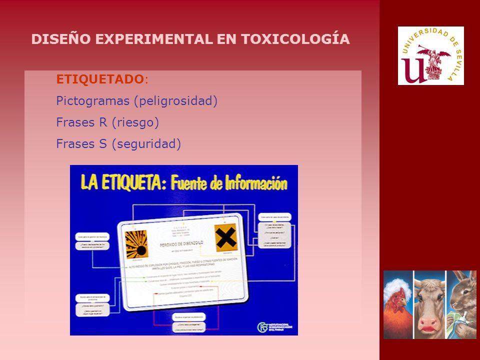 PRINCIPALES ENSAYOS PARA LA EVALUACIÓN DE LA TOXICIDAD IN VIVO Ensayos y estudios para la valoración de la toxicidad de cualquier sustancia que entre en contacto con el hombre o el medioambiente.