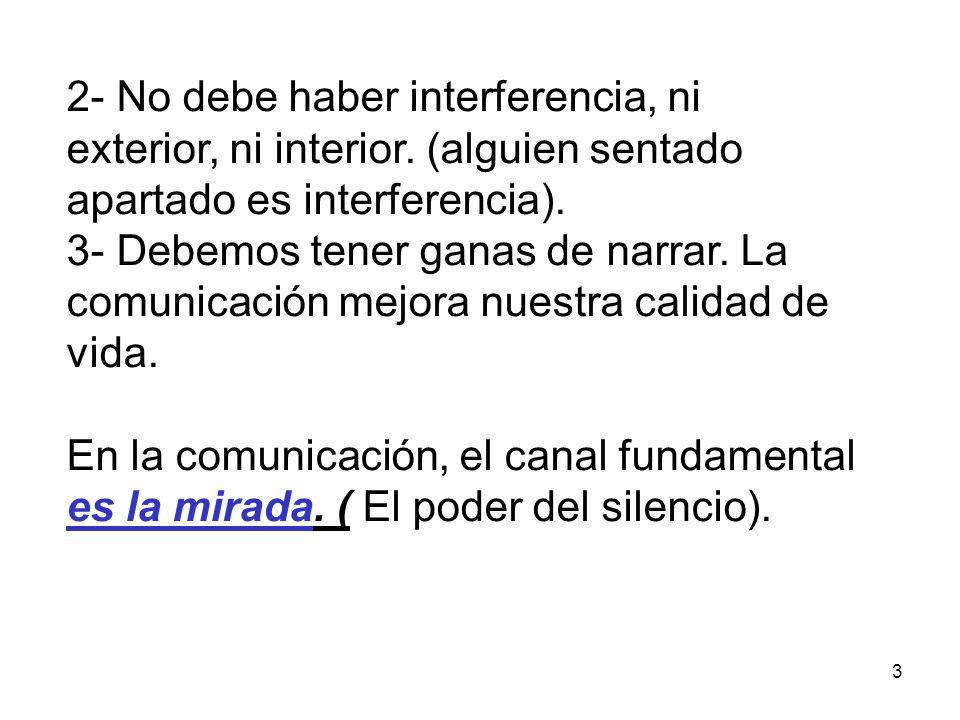 3 2- No debe haber interferencia, ni exterior, ni interior.