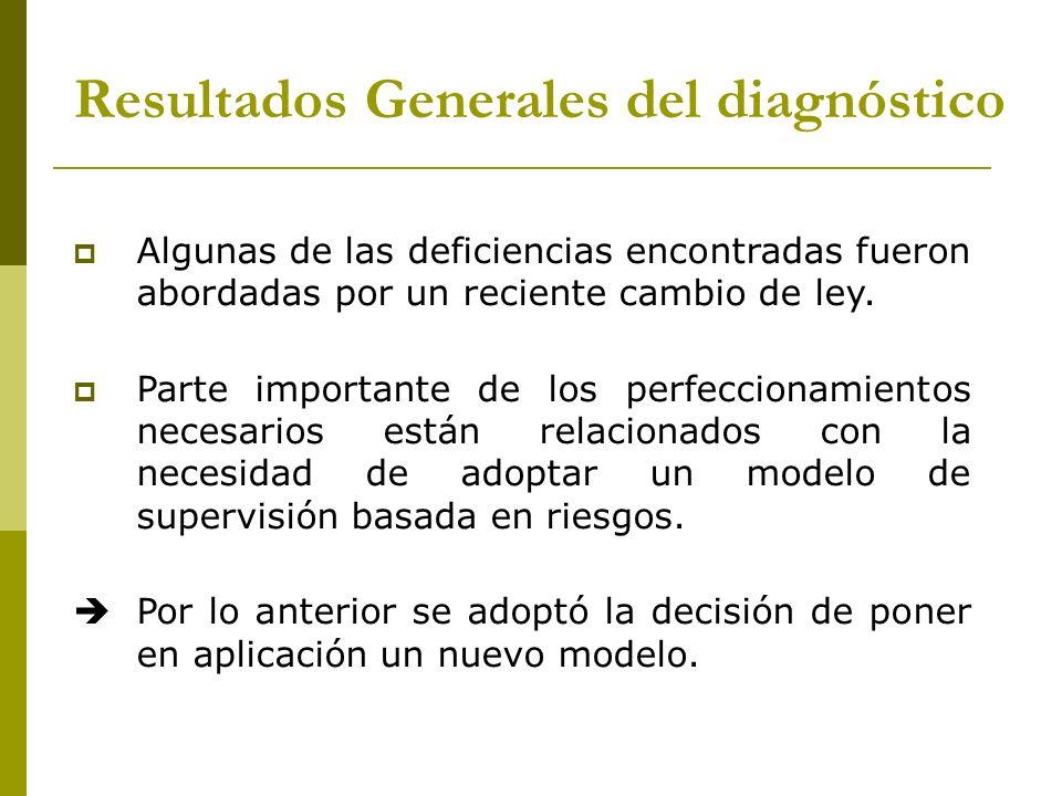 Resultados Generales del diagnóstico Algunas de las deficiencias encontradas fueron abordadas por un reciente cambio de ley. Parte importante de los p