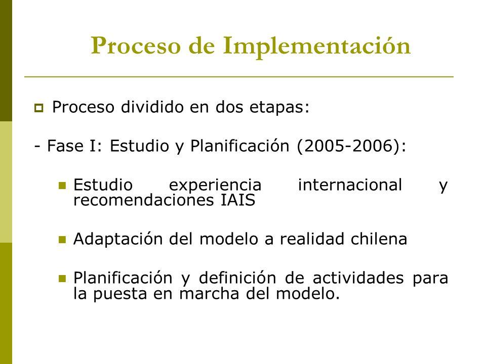 Proceso dividido en dos etapas: - Fase I: Estudio y Planificación (2005-2006): Estudio experiencia internacional y recomendaciones IAIS Adaptación del