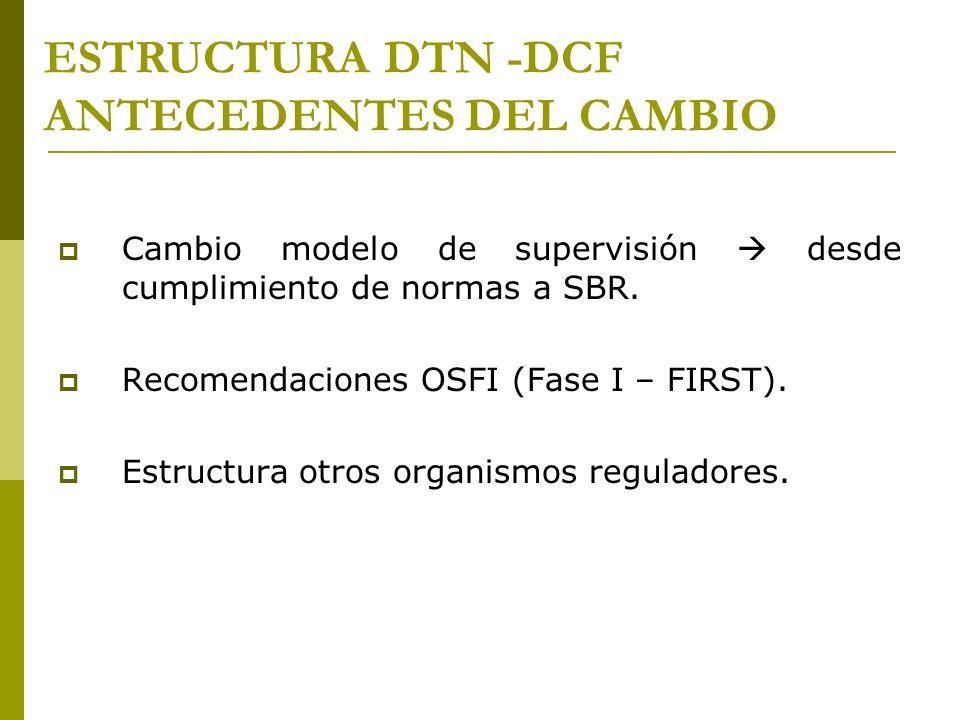 Cambio modelo de supervisión desde cumplimiento de normas a SBR. Recomendaciones OSFI (Fase I – FIRST). Estructura otros organismos reguladores. ESTRU