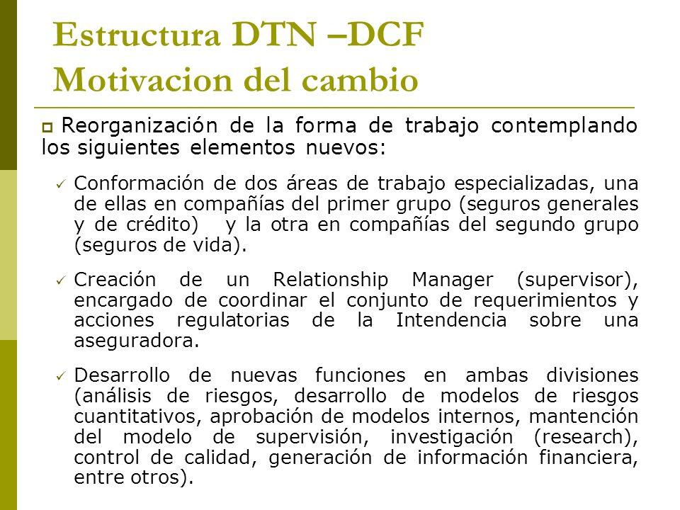 Estructura DTN –DCF Motivacion del cambio Reorganización de la forma de trabajo contemplando los siguientes elementos nuevos: Conformación de dos área