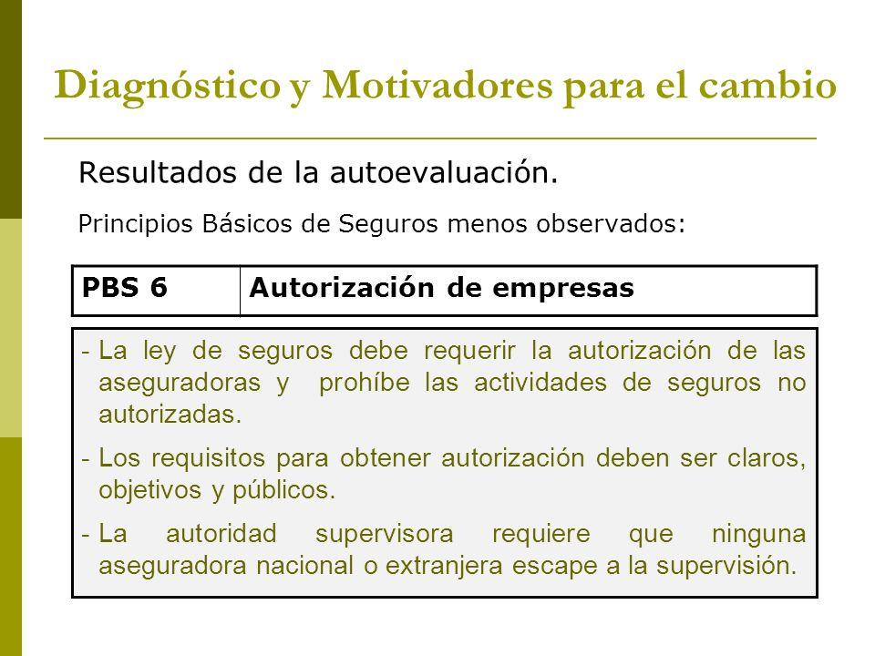 - Fase II: Implementación (2007-2009): Creación de Grupos de Trabajo para el desarrollo de los diferentes aspectos del modelo (matriz de riesgo, criterios de evaluación, CBR, régimen de inversiones, etc.).