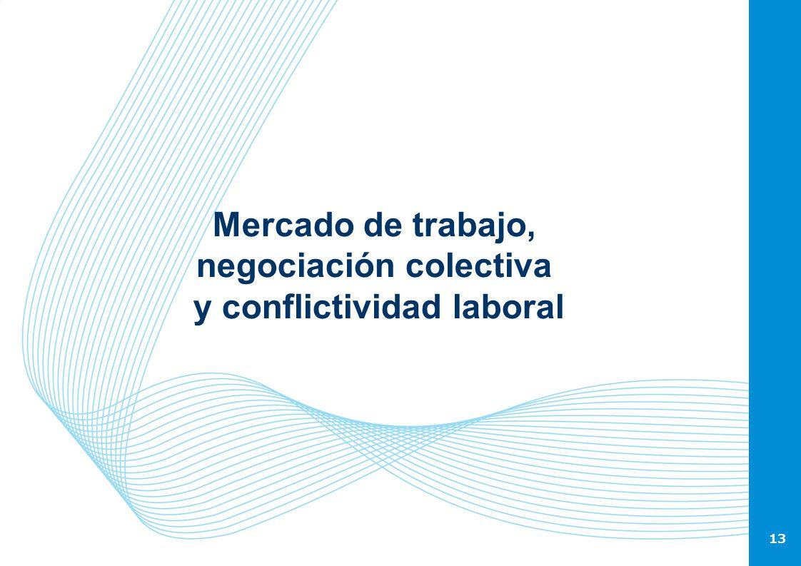 13 Mercado de trabajo, negociación colectiva y conflictividad laboral 13