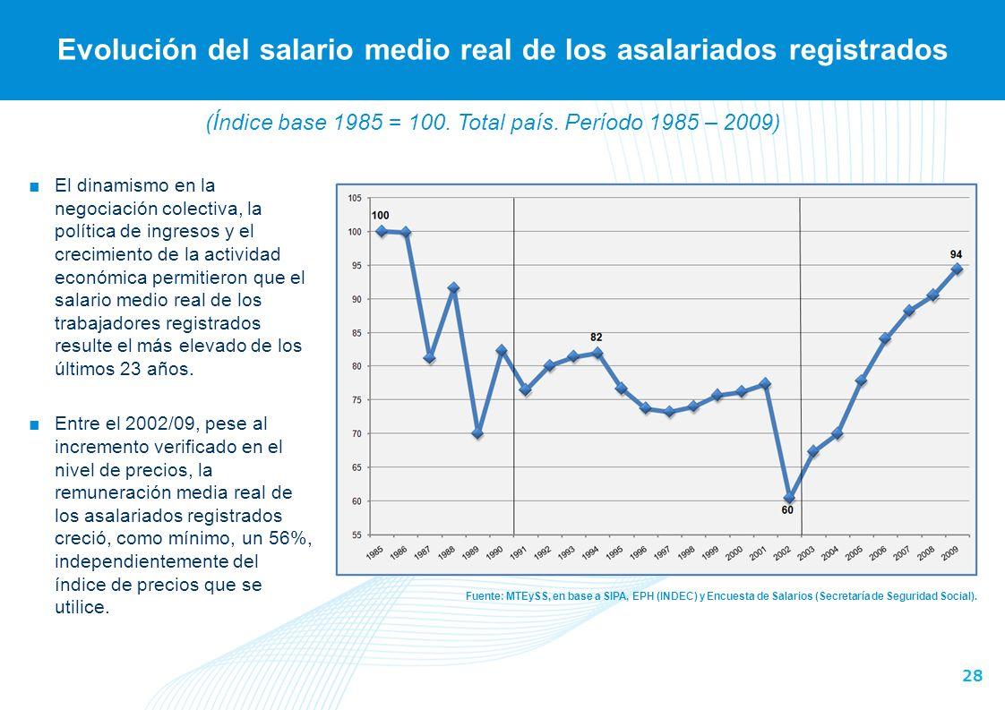 28 Evolución del salario medio real de los asalariados registrados Fuente: MTEySS, en base a SIPA, EPH (INDEC) y Encuesta de Salarios (Secretaría de Seguridad Social).