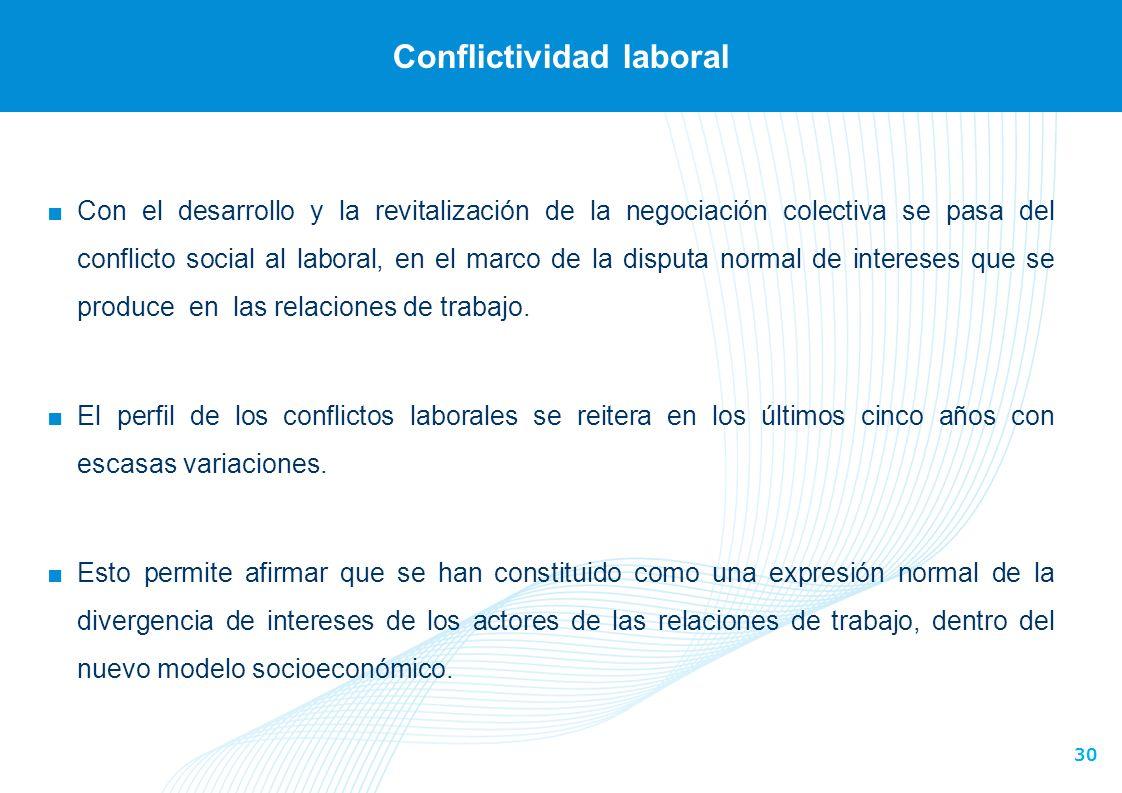 30 Conflictividad laboral Con el desarrollo y la revitalización de la negociación colectiva se pasa del conflicto social al laboral, en el marco de la disputa normal de intereses que se produce en las relaciones de trabajo.