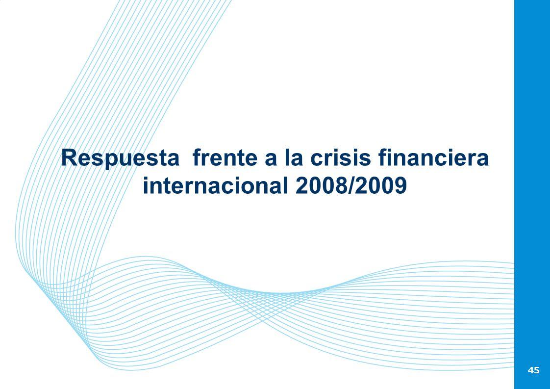 45 Respuesta frente a la crisis financiera internacional 2008/2009 45