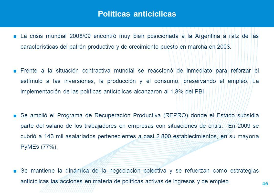 46 Políticas anticíclicas La crisis mundial 2008/09 encontró muy bien posicionada a la Argentina a raíz de las características del patrón productivo y de crecimiento puesto en marcha en 2003.